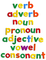 Parts of Speech words image